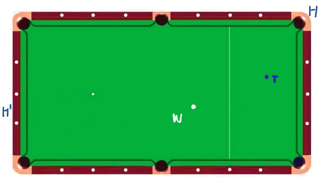 Show How to calculate what angle to hit a pool ball with